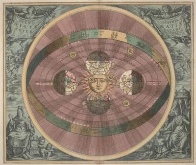 Das heliozentrische Weltbild