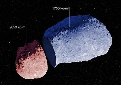 Darstellung der beiden unterschiedlich dichten Teile des Asteroiden Itokawa.