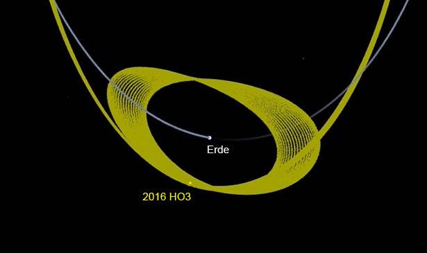 Der Asteroidd 2016 HO3 umkreist und auf einer weiten, etwas eiernden Bahn udn begleitet uns so um die Sonne.