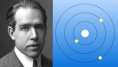 Ein Meilenstein der Wissenschaft: Niels Bohr und sein Atommodell