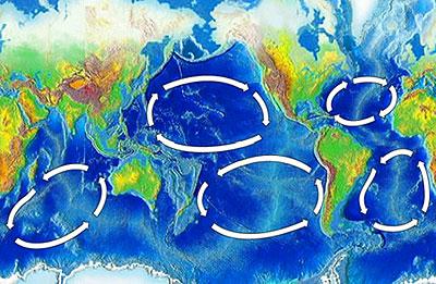 Die großen Meeresströmungen, o.r. die Sargasso-See