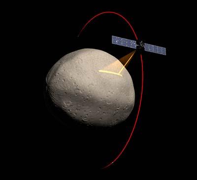 Asteroid Vesta wird von Dawn vermessen