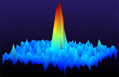 Verteilung von Molekülen eines ultrakalten Gases