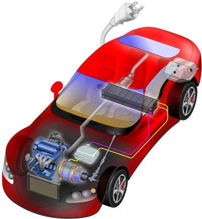 Funktionsprinzip eines Hybridautos