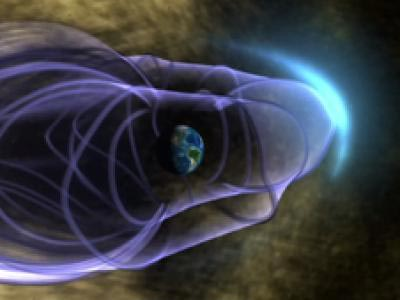 Die Magnetosphäre der Erde