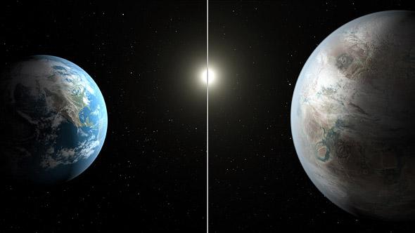 Gegenüberstellung: Kepler-452b (rechts) und die Erde (links) sind ähnlich groß und umkreisen ähnliche Sterne in ähnlichem Abstand.