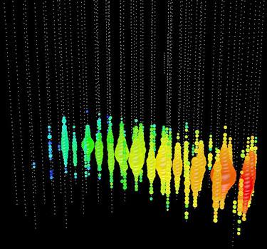 So sieht das Signal eines energiereichen Teilchens aus, wenn es durch die Detektoren von IceCube rast