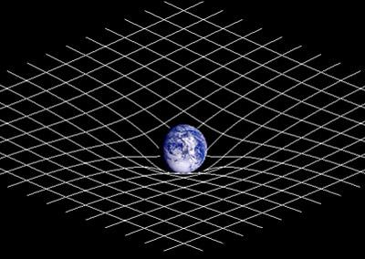 Krümmung der Raumzeit durch die Schwerkraft der Erde