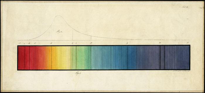 Das farbige Original-Blatt mit den von Fraunhofer aufgezeichneten Linien im Sonnenspektrum liegt heute im Deutschen Museum in München.