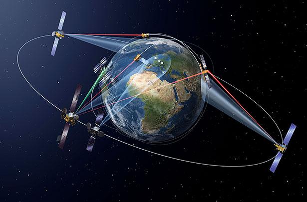 Das European Data Relay System (EDRS): geostationäre Sallite fungieren als Laser-Relais