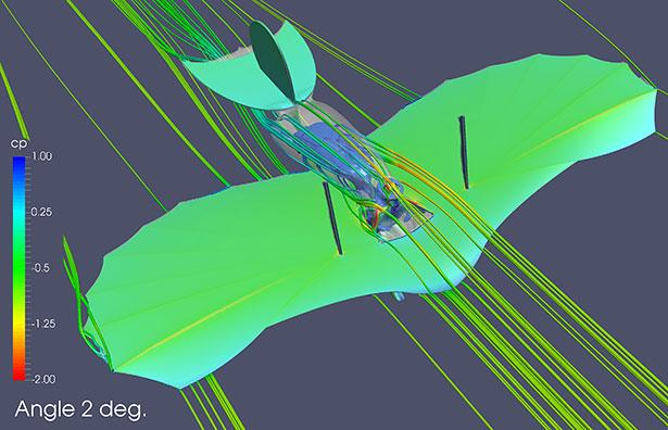 In diesem aus den Windkanaldaten generierten Modell sind die Luftströmungen über den Flügeln zu sehen.