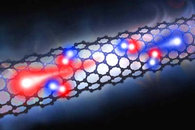 Nanoröhrchen-basierte Photodiode