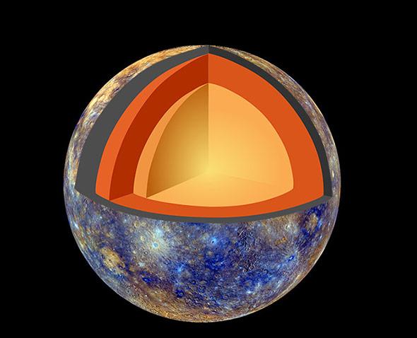 Der Merkur besitzt einen ungewöhnlich großen Kern