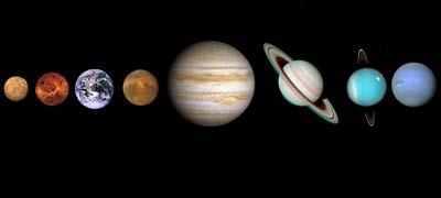 Jupiter, Saturn, Uranus, Neptun - die heutige Reihenfolge