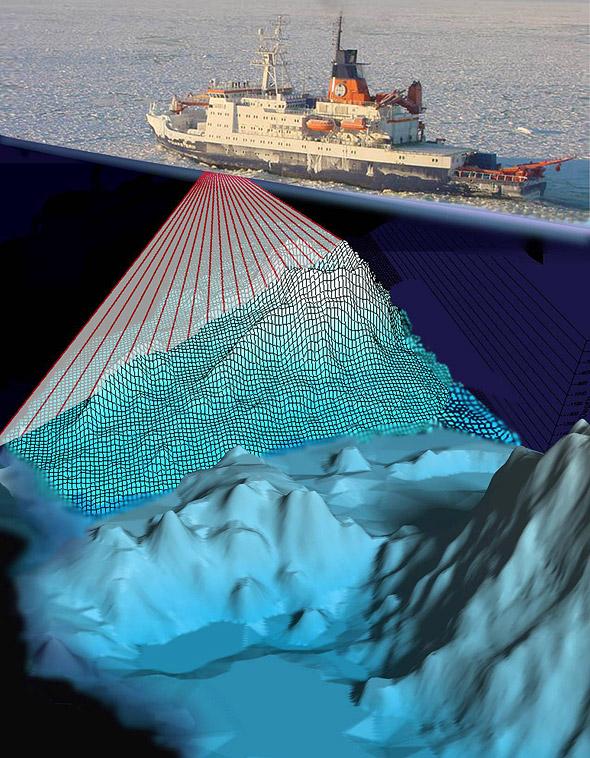 """Infografik: Fächersonarsystem des Forschungsschiffs """"Polarstern"""""""