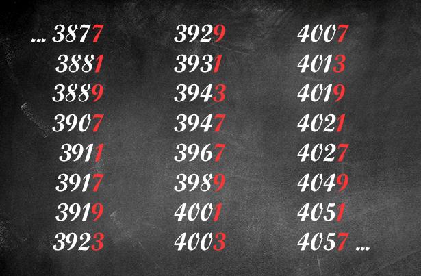 Endziffern aufeinanderfolgender Primzahlen.