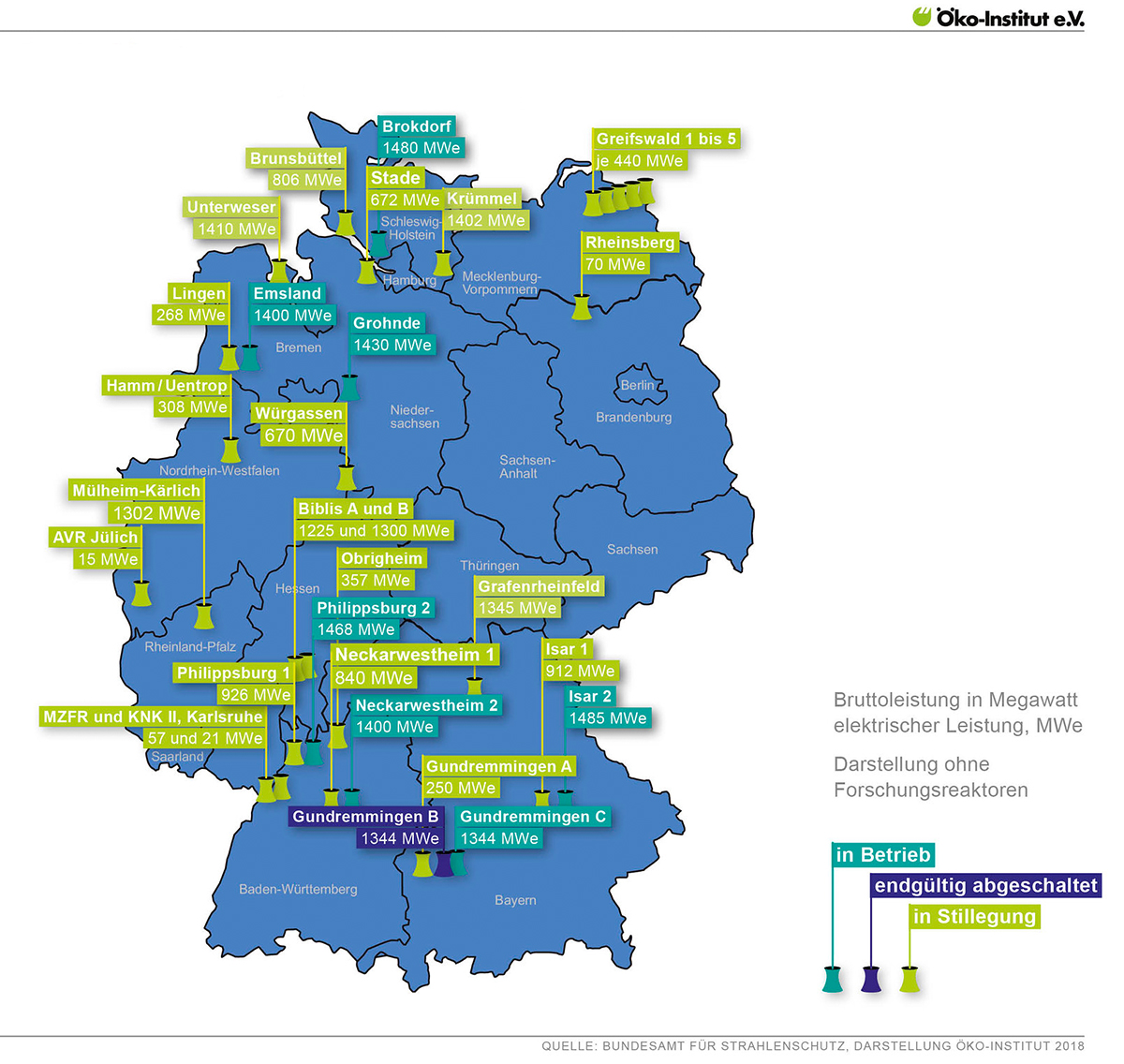 """<span class=""""img-caption""""> Kernkraftwerke in Deutschland - Anlagen in Betrieb, bgeschaltet und in Stilllegung.</span> <span class=""""img-copyright"""">© Oeko-Institut e.V./<a href=""""http://creativecommons.org/licenses/by/2.0"""">CC-by-sa 2.0</a></span>"""