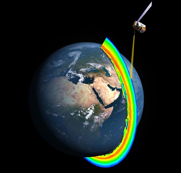 Querschnitt durch die Ozonschicht der Erde, gemessen vom Suomi NPP Satelliten. Rötliche Farbtöne stehe für höhere Ozondichten.