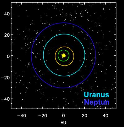 Das Sonnensystem nach dem Ausstoß von Objekten des Kuipergürtels durch Jupiter.