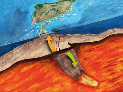 Die Gesteinsschwelle unter dem Kanal von Gibralatar hebt sich durch die Drift Afrikas an