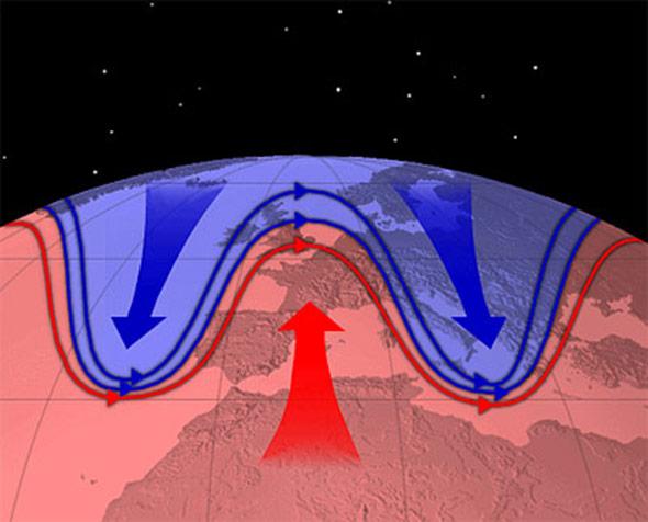 Die Rossby-Wellen prägen das Wetter und Klima in den mittleren Breiten.