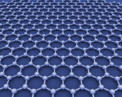 Die ideale kristalline Struktur von Graphen ist ein sechseckiges Gitternetz