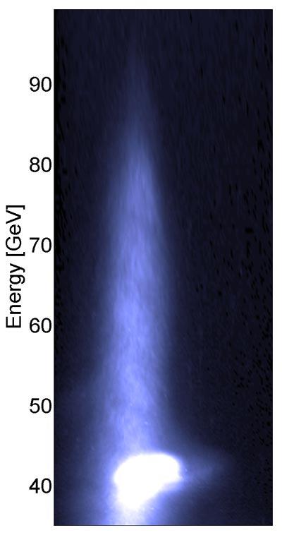 Energiegewinn von Elektronen