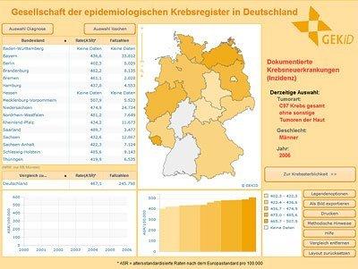 krebsrate deutschland karte Interaktiver Krebs Atlas Deutschland online   Fallzahlen von 23