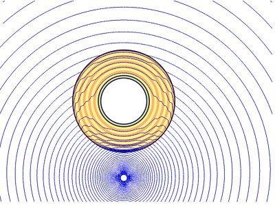 Abschirmung Von Magnetfeldern