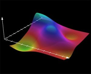 Quantenfelder