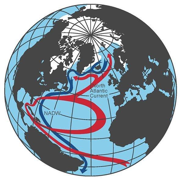Nordatlantikstrom