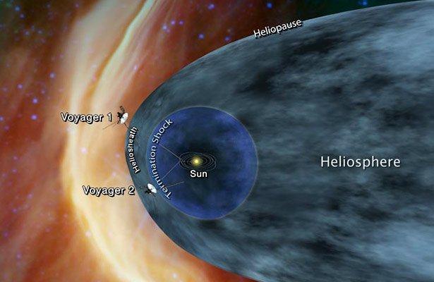 Voyager 2 Bilder