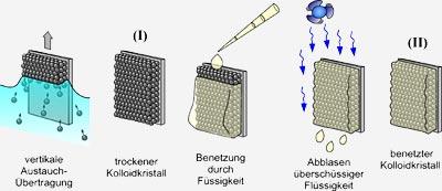Neues Material kann mit Schallwellen und Licht gleichzeitig ...