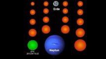 18 neue Exoplaneten