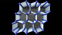 hexagonales Silizium