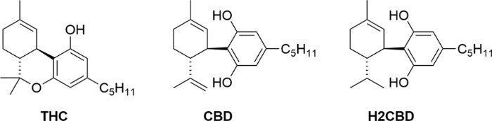 Synthetische CBD-Alternative
