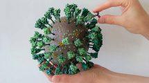Coronavirus-Modell