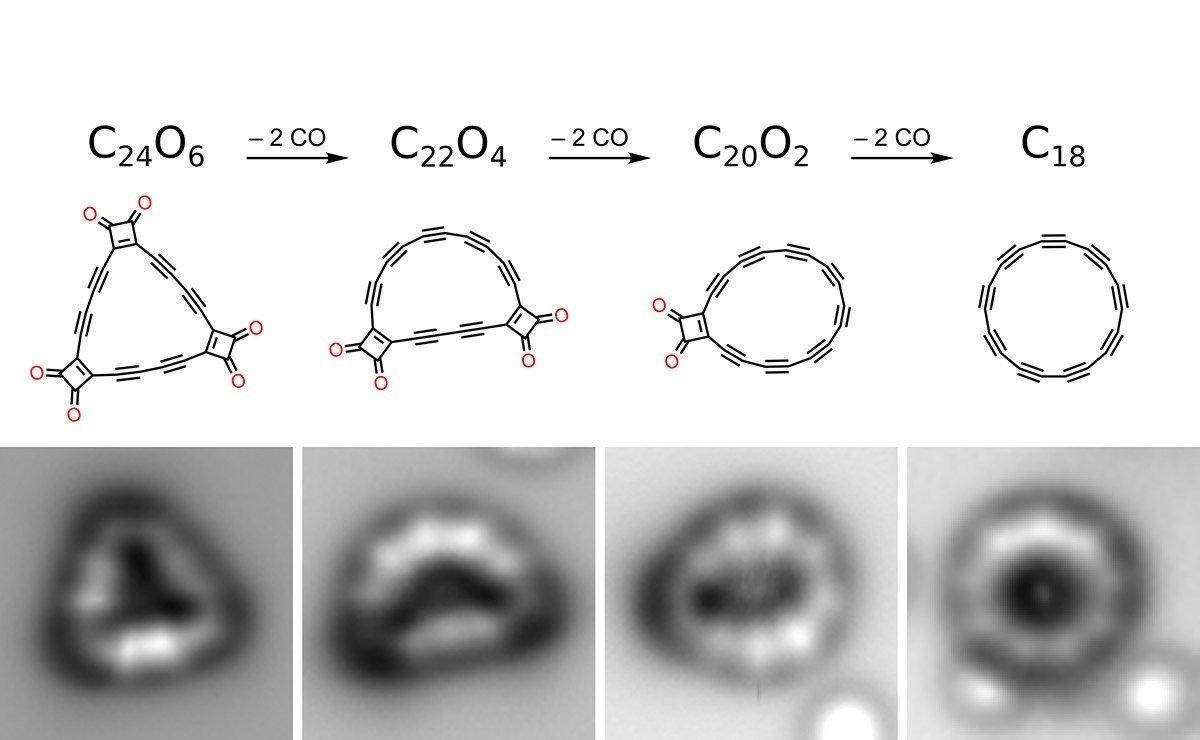Cyclo(18)carbon-Bildung