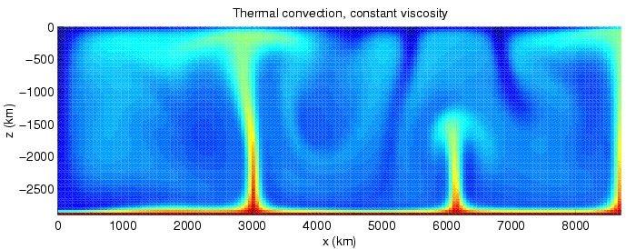 Mantelkonvektion