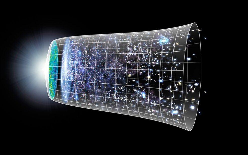 kosmische Expansion