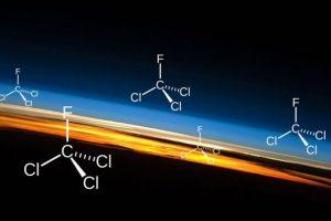 FCKW-Emissionen