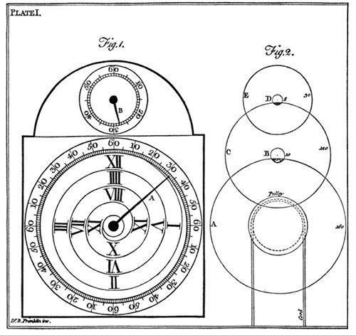 Uhrnzeichnung
