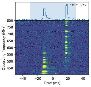 Radiospektrum