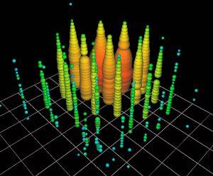 NEutrino-Signal