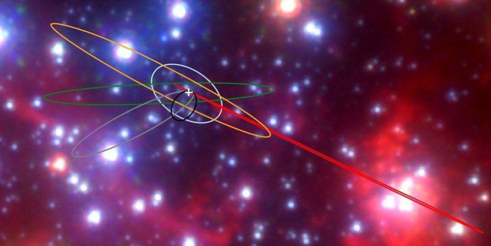 Orbits der G-Objekte