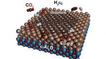 CO2 zu Graphen