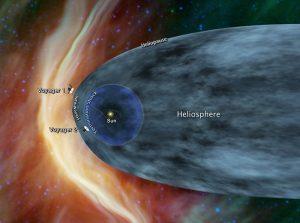 Heliosphäre