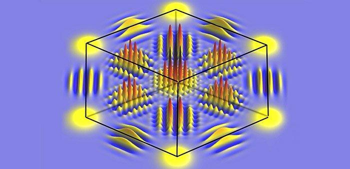 Hypercube-Zustand