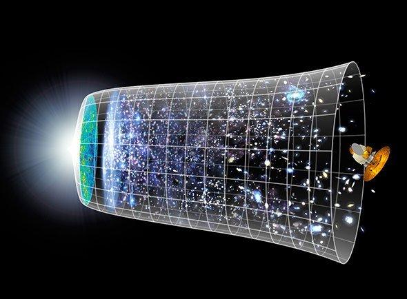 Visualisierung der Ausdehung des Universums
