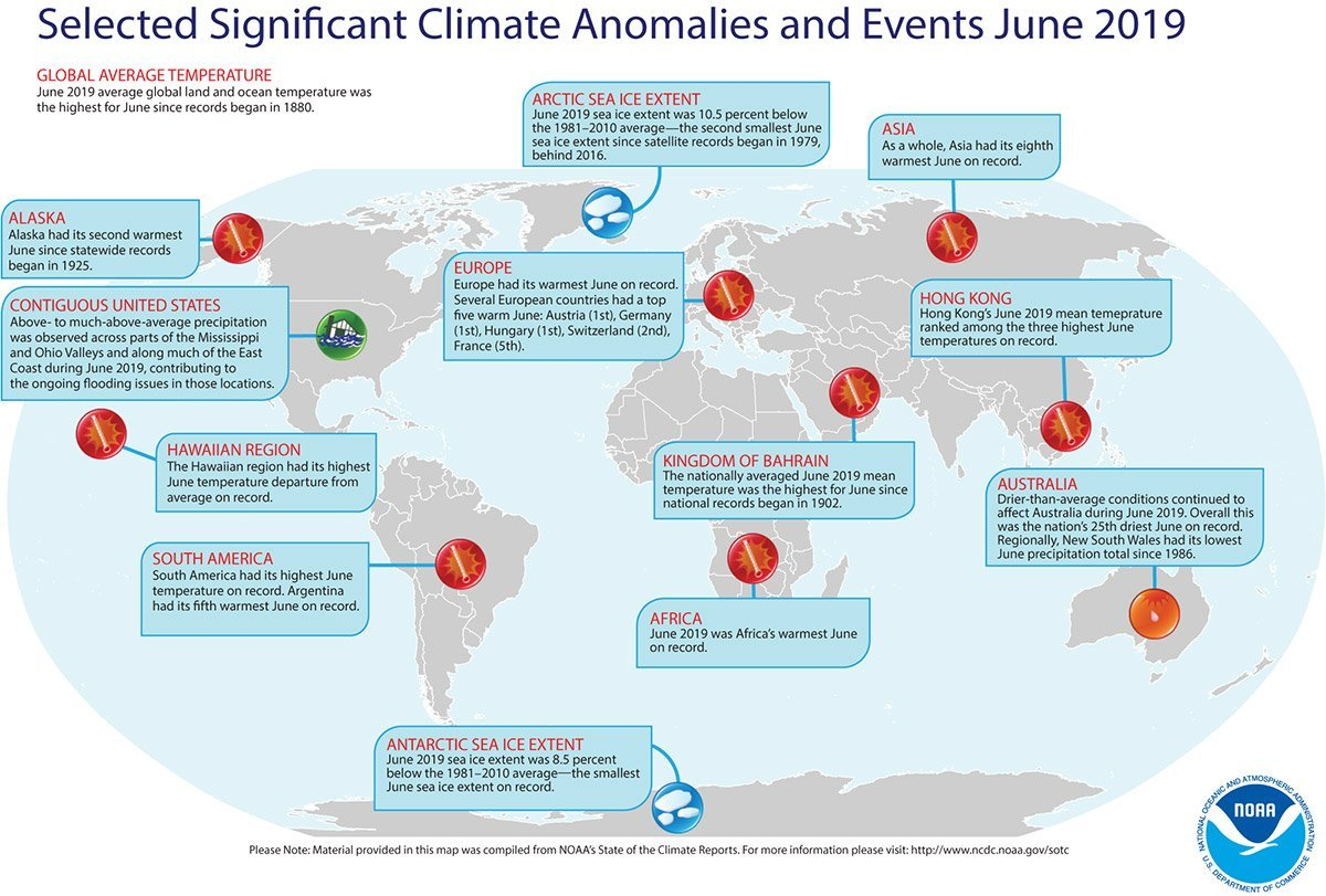 Wärmster Juni Seit Wetteraufzeichnung